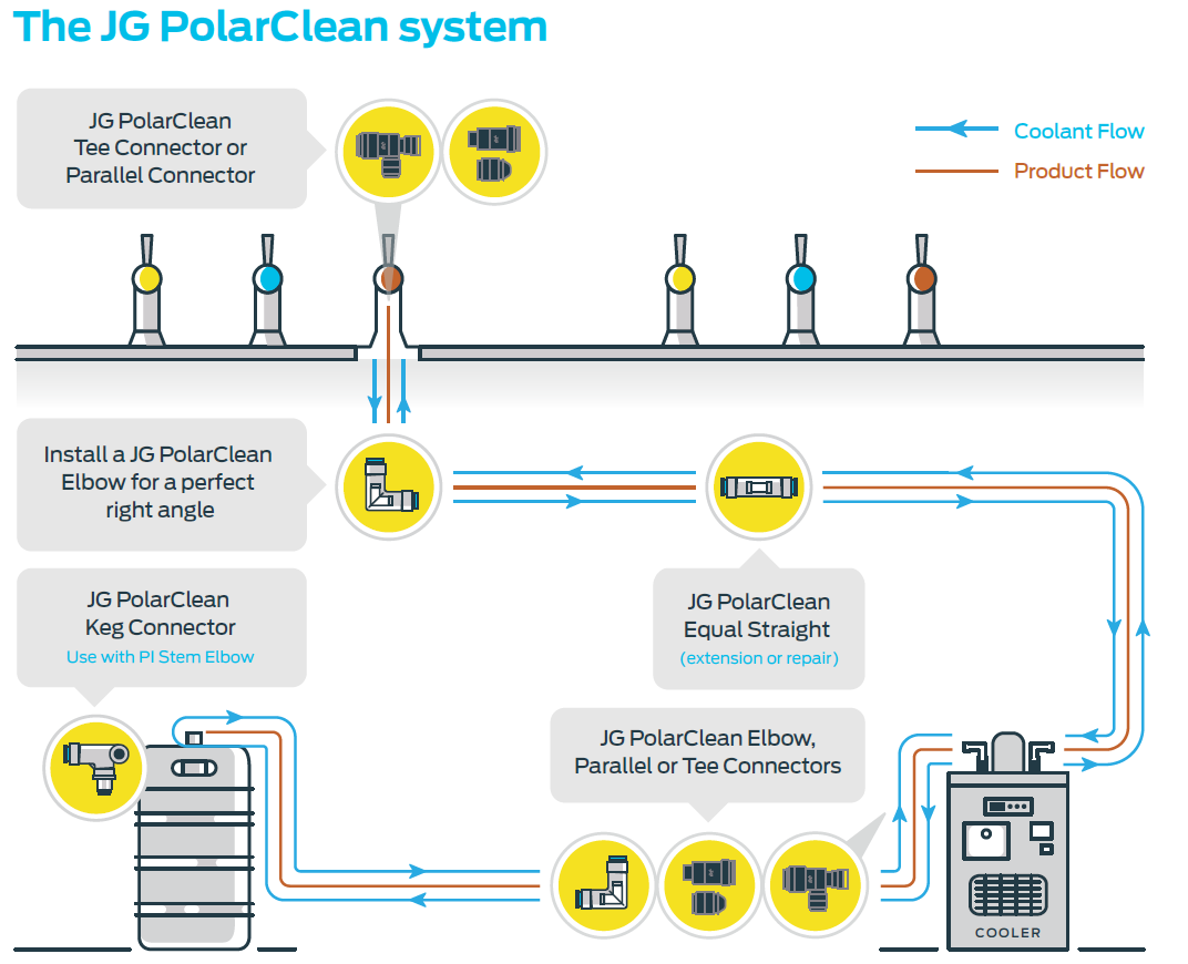 polarclean-system.PNG